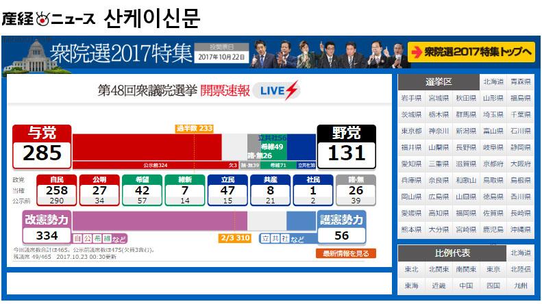 일본선거 개표방송 산케이신문 일본방송 및 언론사들의 홈페이지 총선거 개표 상황비교