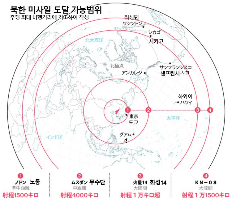 북한 미사일 도달 가능범위 북한 대륙간 탄도미사일 화성15 발사 영상 및 평양시민 모습