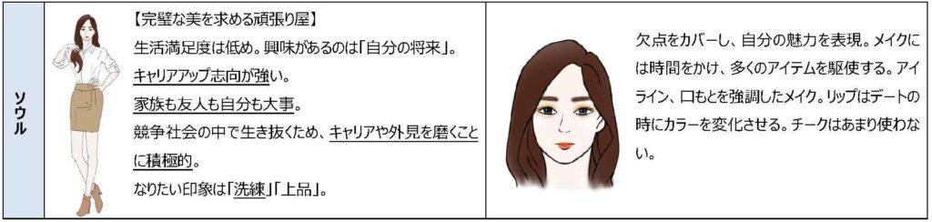 서울여성의 메이크업 1024x244 도쿄와 서울 여성의 메이크업에 대한 의식 비교