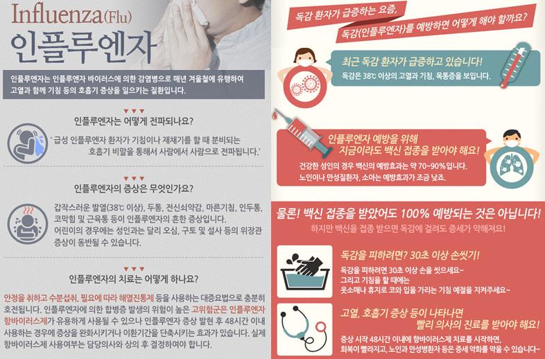 인플루엔자 예방 및 백신접종 미성년자에 인플루엔자 독감약 타미플루 처방, 부작용 이상행동 주의!
