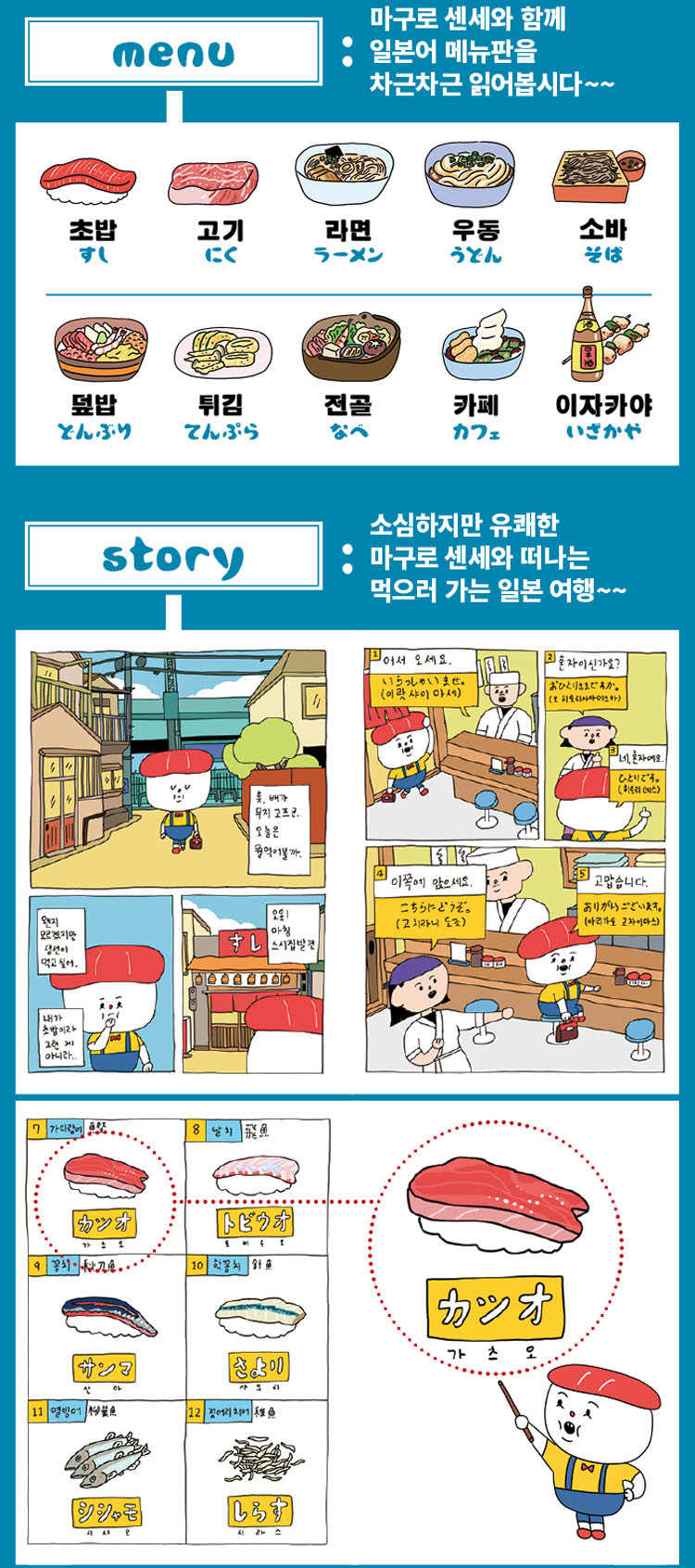 일본어 메뉴판 읽기1 마구로 센세 일본식당의 일본어 메뉴판 마스터