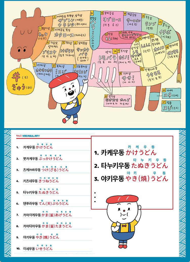 일본어 메뉴판 읽기2 마구로 센세 일본식당의 일본어 메뉴판 마스터