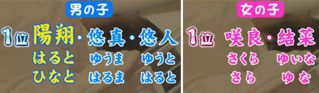 일본 아이 이름 1024x298 올해 일본의 남녀 아기이름 인기 순위는?