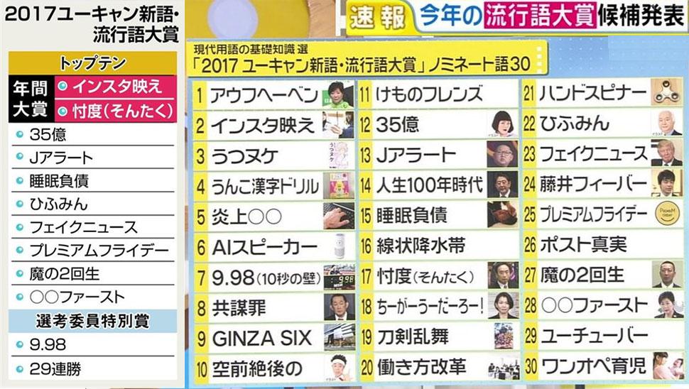 일본 유행어 대상 후보 2017년 일본 유행어 대상은 손타쿠, 인스타바에
