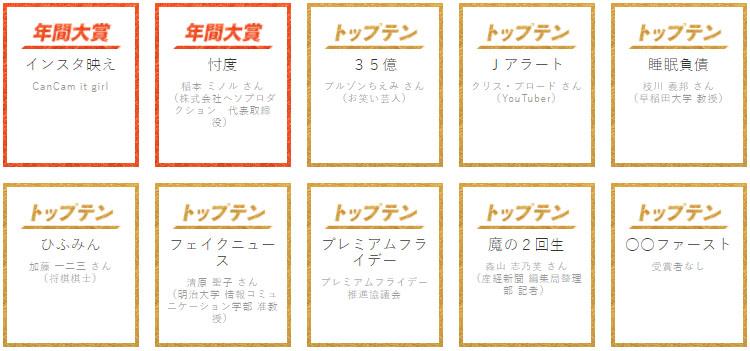 일본 유행어 대상 10 2017년 일본 유행어 대상은 손타쿠, 인스타바에