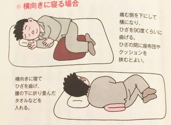 허리요통 수면자세 급성요통 대처법! 요추염좌 치료 및 허리통증시 일어나는 방법