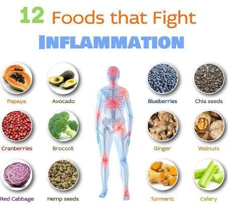 Inflammation food 중년의 만성염증이 치매 유발! 염증에 좋은 음식과 나쁜 음식은?