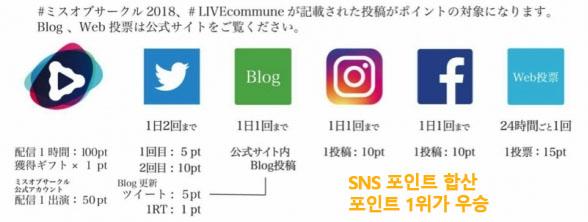 일본 여대생 미인대회 일본 여대생 미인대회 MISS OF CIRCLE 개최