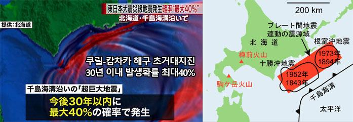 쿠릴 캄차카 해구 지진 일본지진 2000회 이상! 대지진 발생 시기는?
