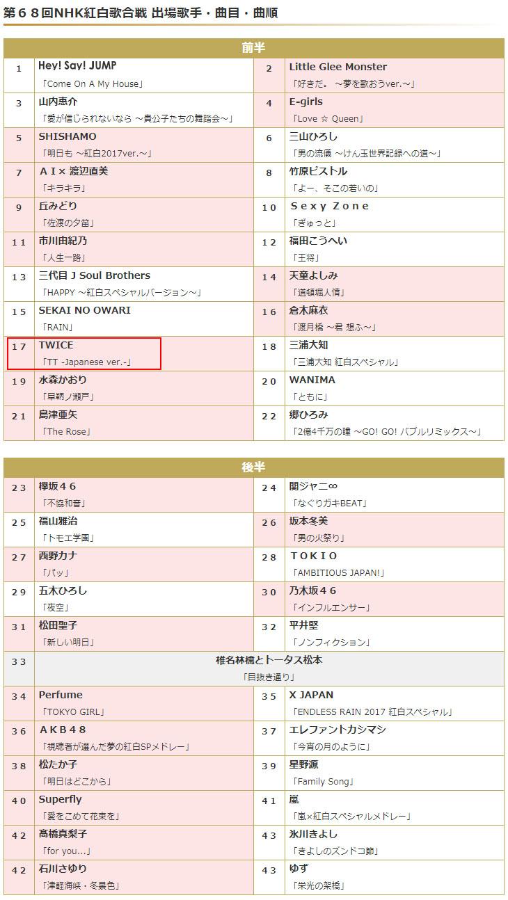 nhk kouhaku list NHK 홍백가합전 출연가수의 노래 순서! 쿠라키마이 다음에 트와이스