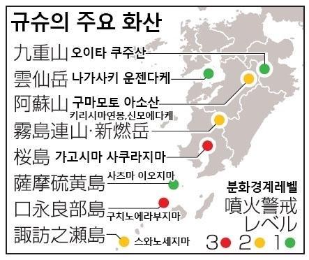 규슈지방의 화산 일본 기상청 12월 지진활동 및 활화산 상황 발표