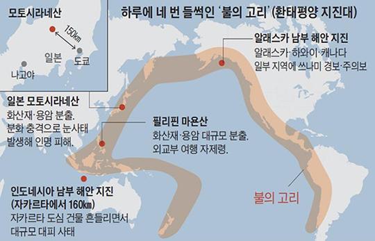 불의고리 스키어 촬영 일본 군마현 쿠사츠 화산폭발 영상과 지진