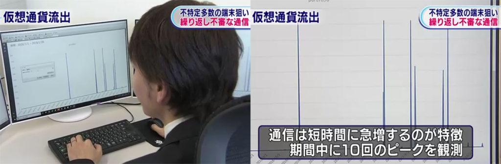 암호화폐 해킹추적 1024x336 일본 가상화폐 해킹 1년전부터 서버에 수상한 해외접속