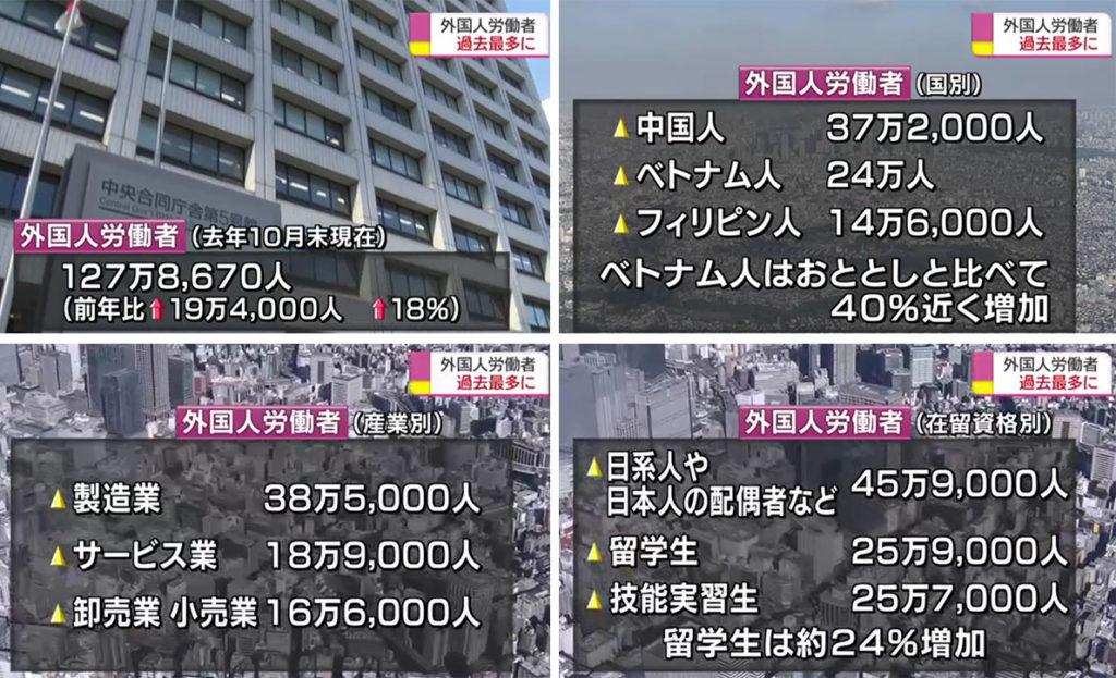 일본 외국인노동자 1024x623 일본에서 일하는 외국인 노동자 128만명 역대 최다
