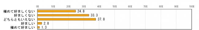 편향보도6 일본방송의 편향보도가 증가하고 있다 67.8%