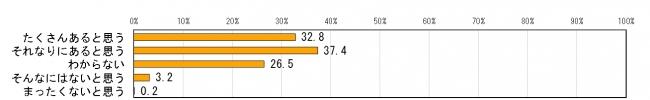 편향보도7 일본방송의 편향보도가 증가하고 있다 67.8%