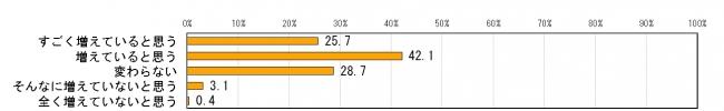 편향보도8 일본방송의 편향보도가 증가하고 있다 67.8%