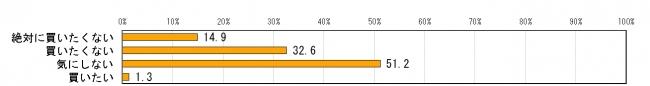 편향보도9 일본방송의 편향보도가 증가하고 있다 67.8%
