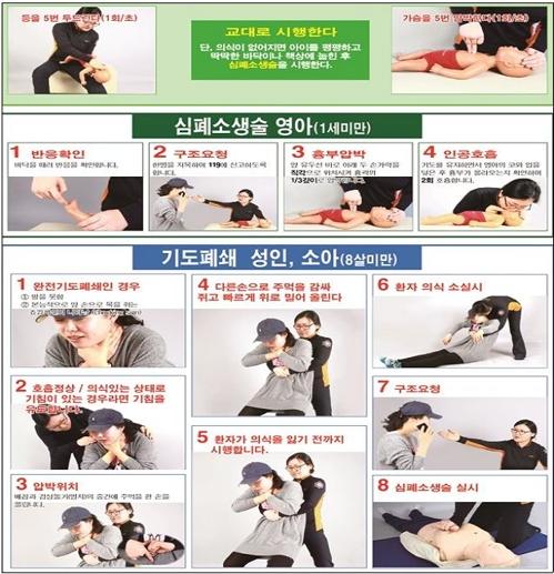 하임리히법 도쿄에서 떡이 목에 걸려 2명 질식사! 기도폐쇄 응급처치법