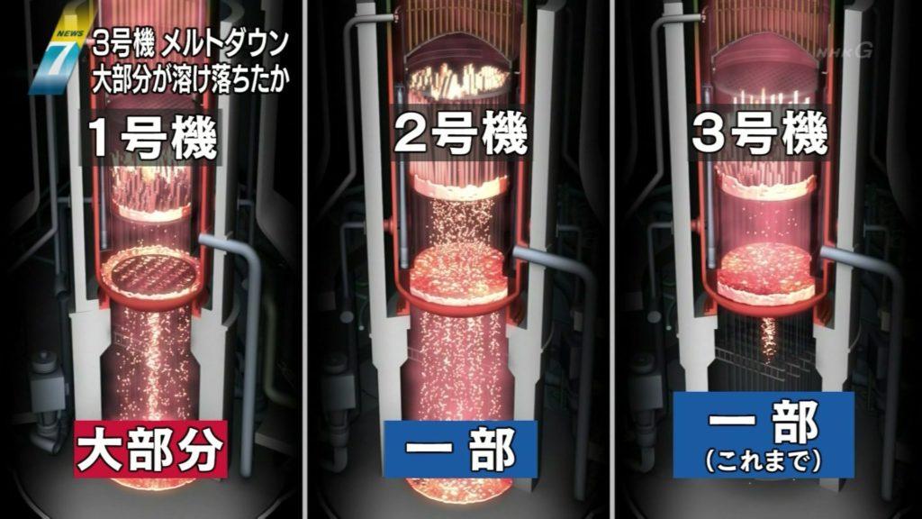 후쿠시마 원전사고 멜트다운 1024x576 후쿠시마 원전사고 2호기 멜트다운 핵연료 잔해 발견