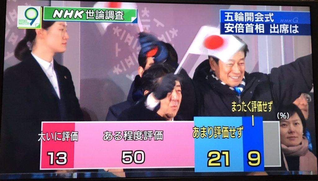 아베 평창올림픽 개막식 1024x584 NHK 아베내각 지지율 46%, 평창올림픽 남북화해모드 65%가 부정적