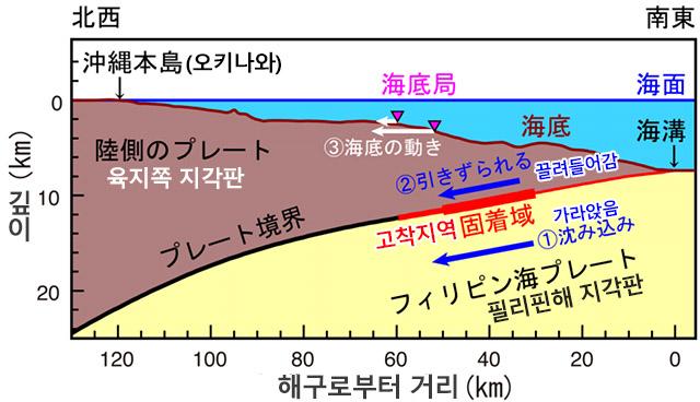 오키나와 해저 지각판 일본 오키나와 류큐 해구에서 대지진 발생 가능성