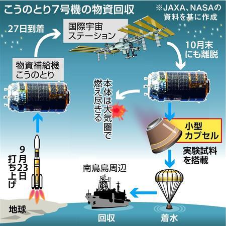 우주정거장 수송선 일본 무인우주선 코우노토리 7호기 탑재 H2B 로켓 발사