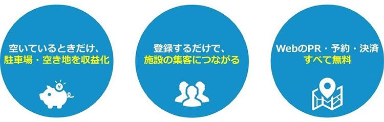 일본 자동차여행 일본의 자동차여행 공유서비스 카스테이(Carstay)