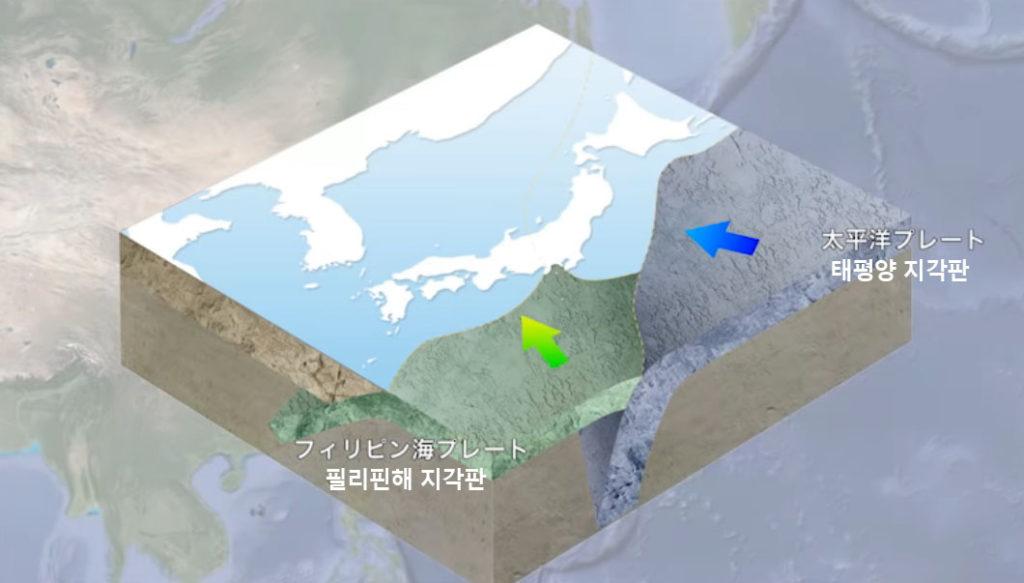 일본 지각판 1024x583 일본정부 난카이 대지진 대책회의! 지진피해 최소화 위해 사전경보