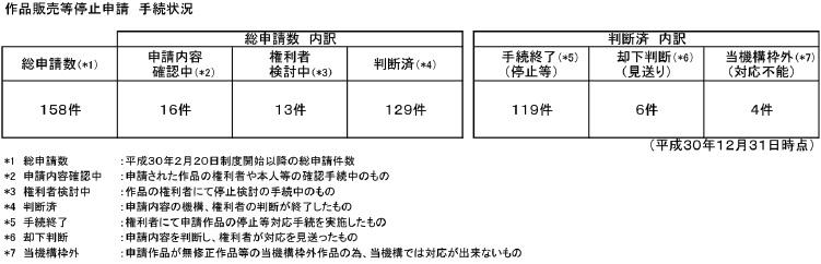 AV판매중지신청 일본야동 업계의 적정 AV 제작! 여배우 에이즈 감염과 성병검사