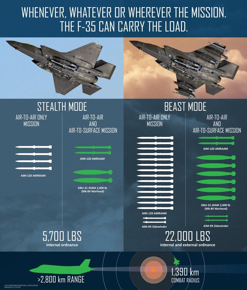 F35 일본 방위비 증액? 자위대 열병식에서 개헌의지 피력한 아베총리