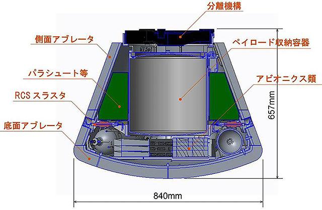 우주캡슐단면 ISS 회수캡슐 탑재한 일본 우주보급선 지구 귀환에 주목
