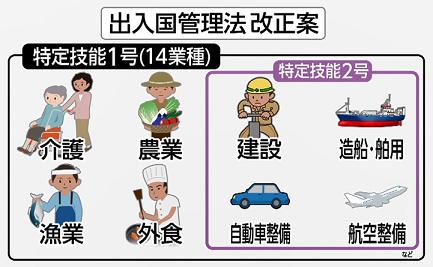 출입국관리법 [이지니혼고] 일본정부, 외국인노동자 확대 2종의 비자 신설