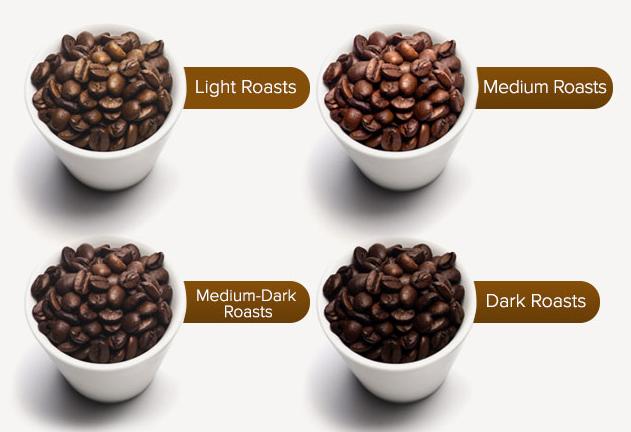 roasting coffee 속쓰림이 덜한 커피는 신맛이 약한 진한 다크로스팅 커피