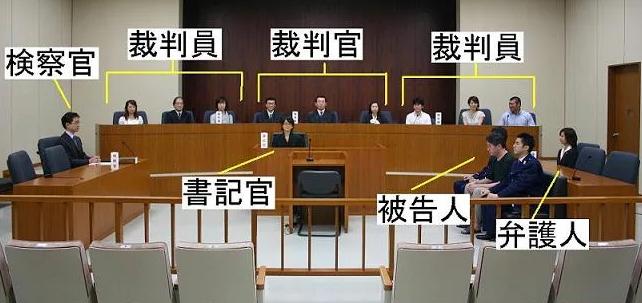국민참여재판 일본판 암수살인? 살인 자백 야쿠자 사형수 무죄판결
