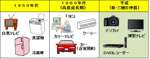 신삼종신기 X 마스 악몽, 일본 주가폭락! 금융완화정책 유지와 이자나기경기