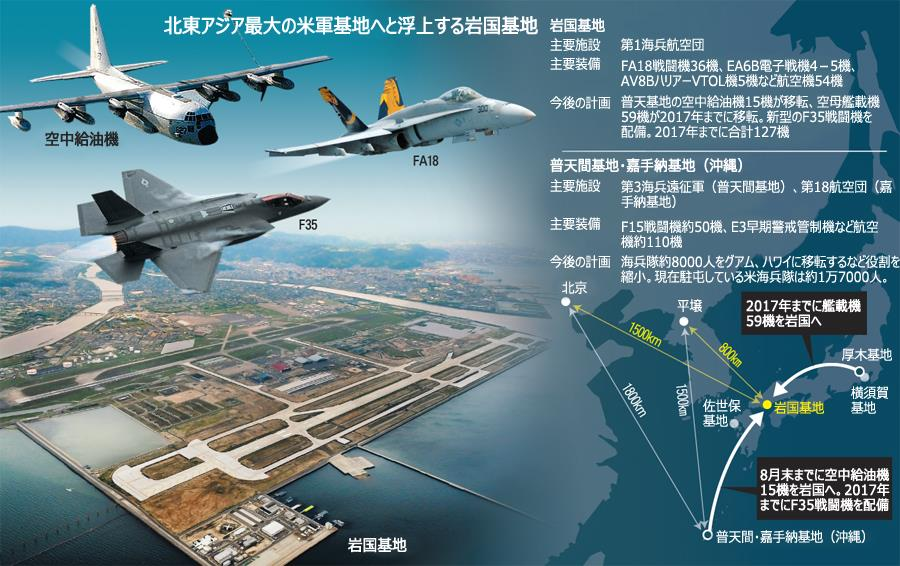 IWAKUNI BASE 이와쿠니 주일미군 전투기와 공중급유기 충돌사고로 추락