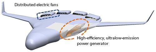 전기항공기 DESIGN 일본정부, 미 보잉사와 전기 항공기 개발에 합의