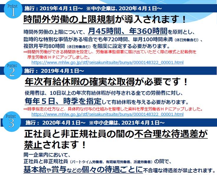 근로방식개혁 아베정권의 일하는 방식 개혁! 중소기업 노동시간 늘어