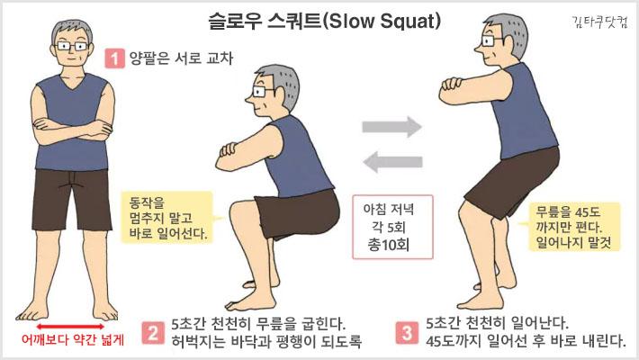 Slow Squat 중성지방(체지방) 제거에 효과적인 근력운동 슬로우 스쿼트