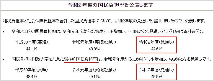 국민부담률 일본의 올해 국민부담률 44.6%로 역대 최고 수준 전망