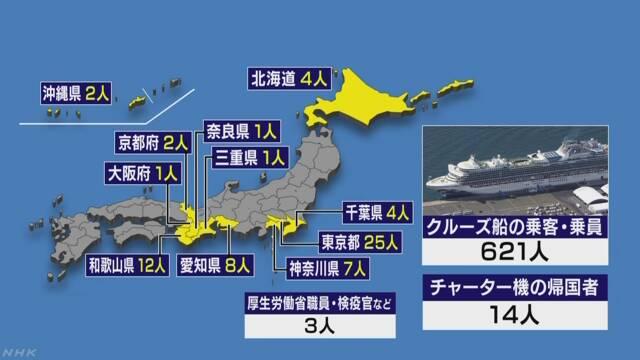 일본코로나 확진자수 19일 일본 신종 코로나 확진자 705명! 크루즈선 621명 감염, 아베정부 대응 개판