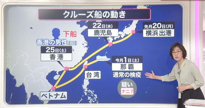 집단감염 크루즈선 이동경로 일본 크루즈선 승객 61명 집단감염! 신종 코로나 바이러스 확진자는 총 86명