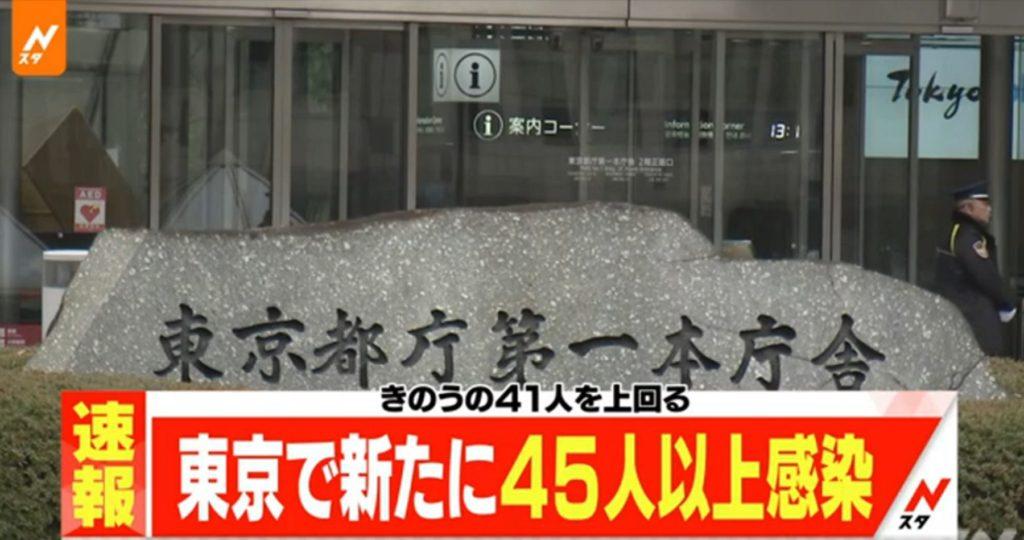 도쿄확진자 1024x540 도쿄 신종코로나 감염폭발 전야! 이틀 연속 확진자 40명 초과!