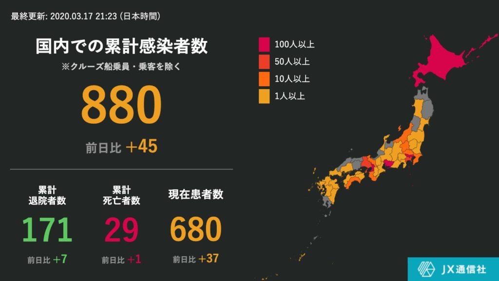 일본코로나확진자17 1024x577 17일 일본 신종 코로나바이러스 확진자 1592명(+45), 사망자 36명(+1)