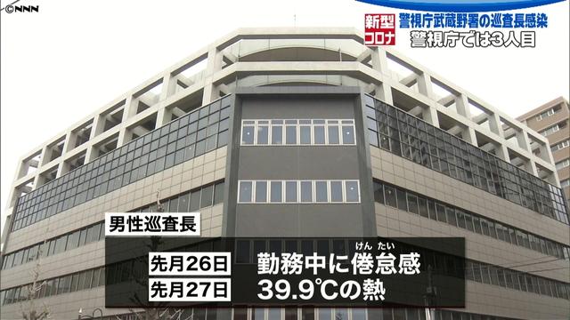 경찰관 코로나감염 도쿄 무사시노 경찰서 경찰관 코로나19 감염! 70여명 자가격리 조치