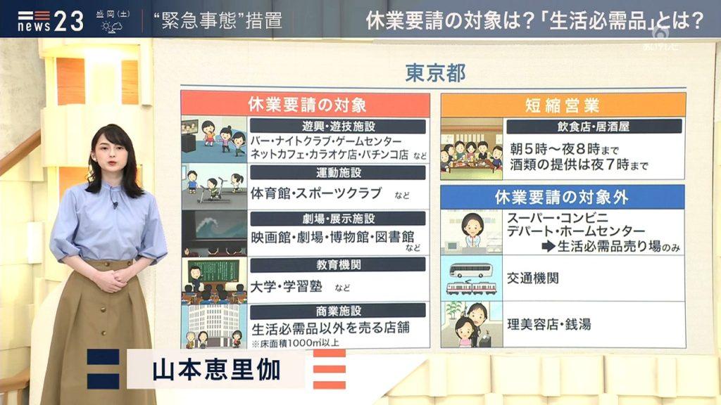 도쿄도 코로나 휴업시설 1024x576 11일 도쿄도 코로나바이러스 확진자 197명 4일 연속 최대치 경신