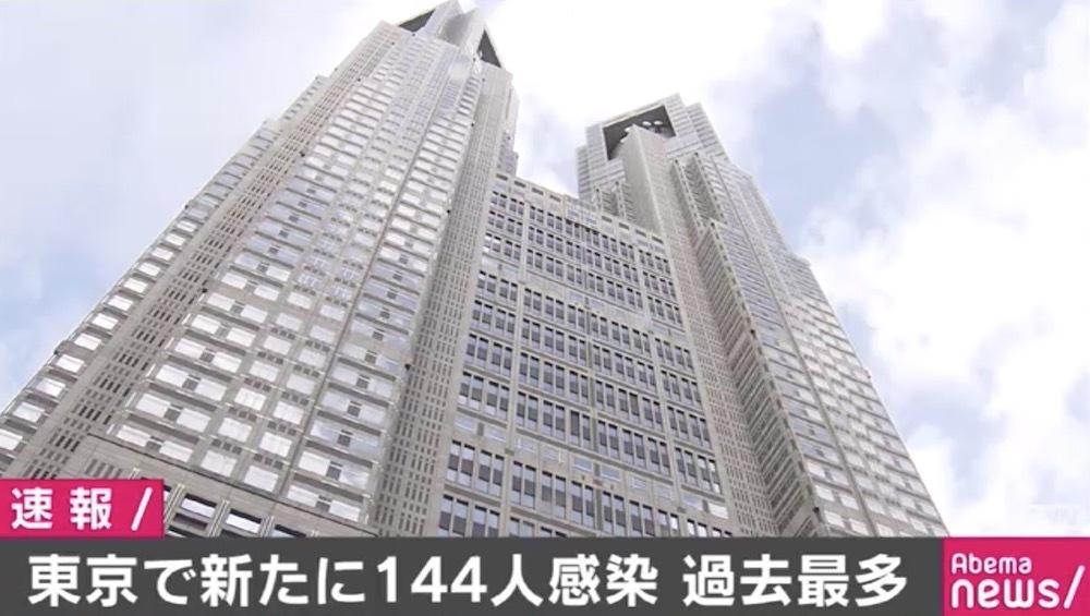 도쿄코로나확진자 사상최대 8일 도쿄 코로나 확진자 144명 일일 최다! 교린대학병원 의사와 연예인