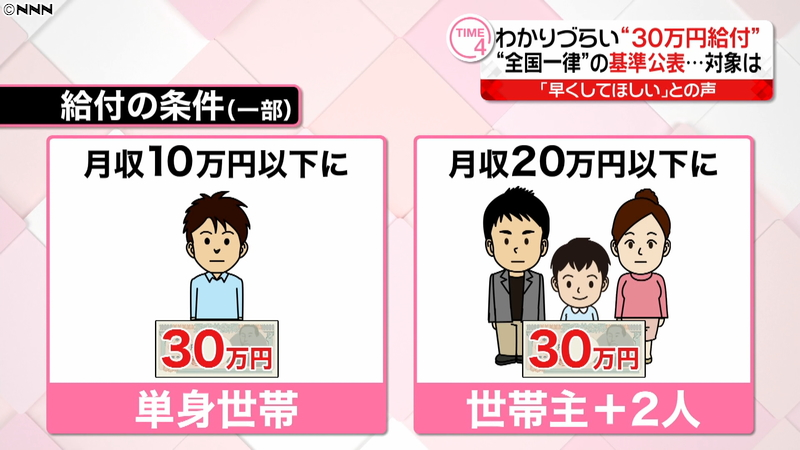 일본긴급재난지원금 자민당 간사장 코로나 긴급재난지원금 1인당 10만엔 지급하자!