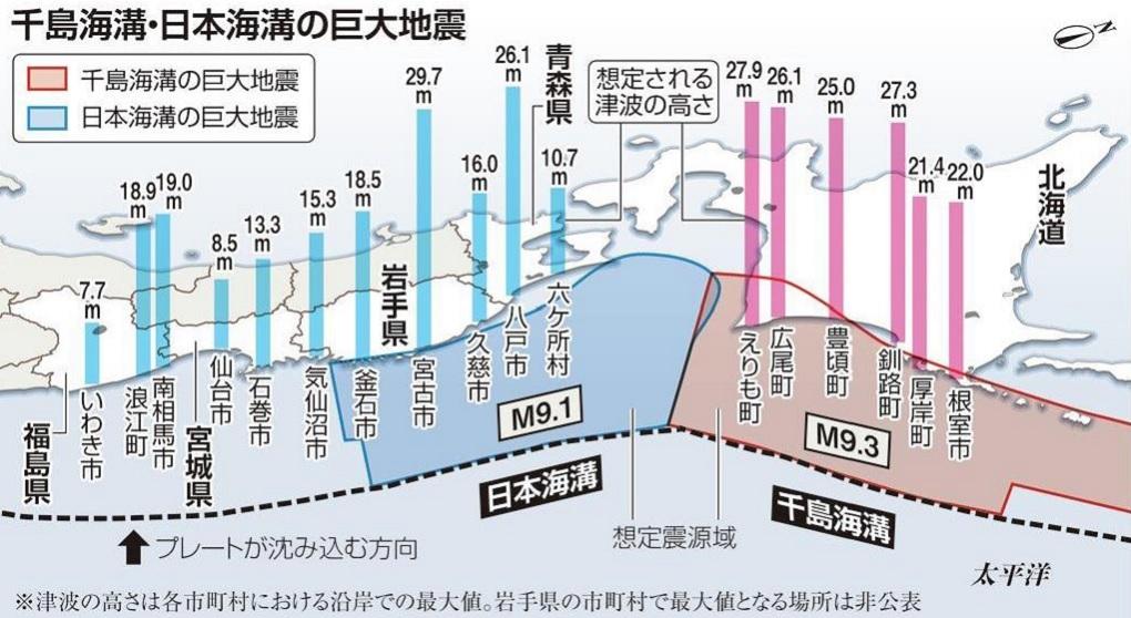 일본대지진 쿠릴해구 일본해구와 쿠릴(지시마)해구에 거대지진 발생 임박! 쓰나미 높이 예측